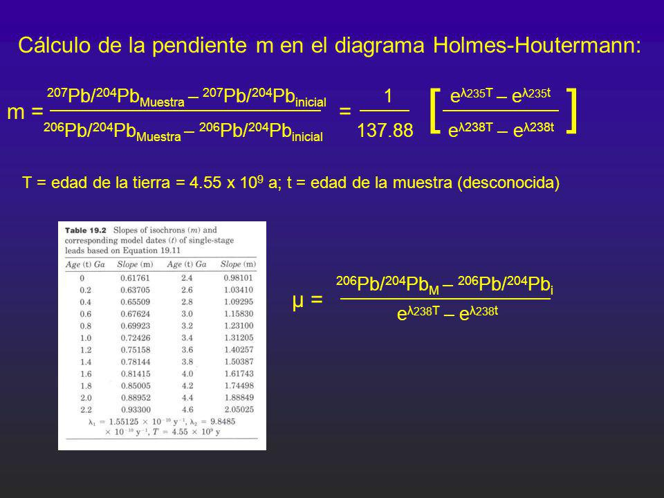 [ ] Cálculo de la pendiente m en el diagrama Holmes-Houtermann: